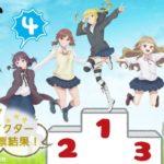 「女子高生の無駄づかい」キャラクター人気投票結果発表!