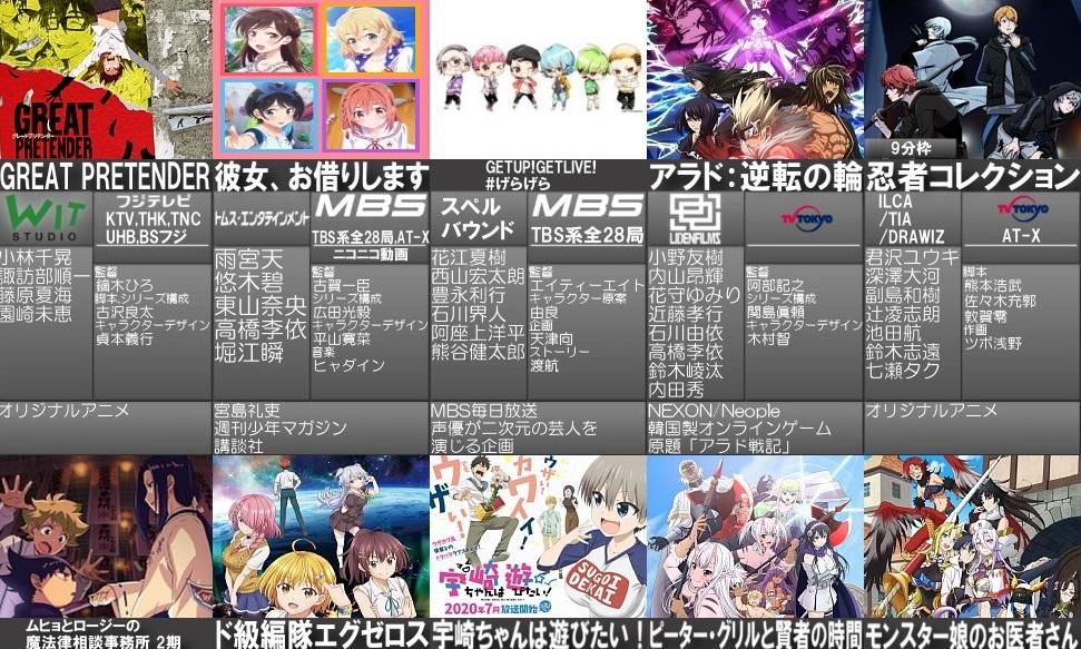 春 今期アニメ 覇権 2020