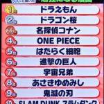東大生が選ぶ「勉強になる漫画」TOP10!